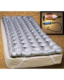 Air Pump Manual For #10760 Static Air Mattress
