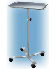 Dual Position Mayo Instrument Stand w/4-wheel base